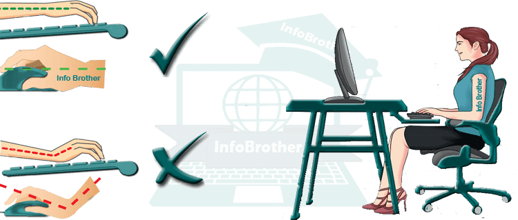 typing, how to use keyboard and mouse :infobrother